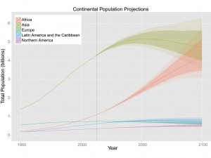 sn-populationH